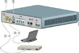 Cisco VG202XM Analog Voice Gateway